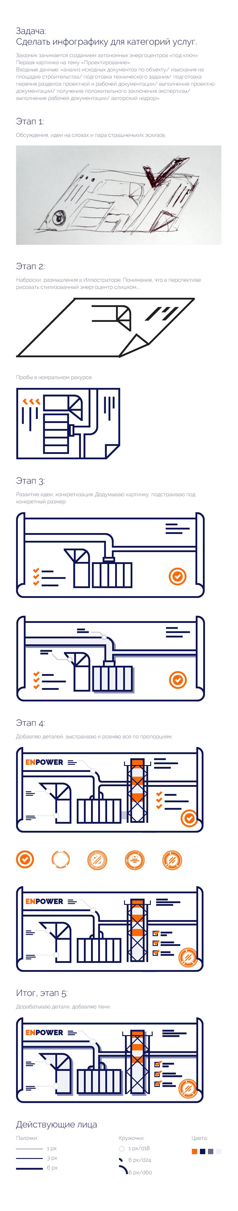 Проектирование_процесс.jpg