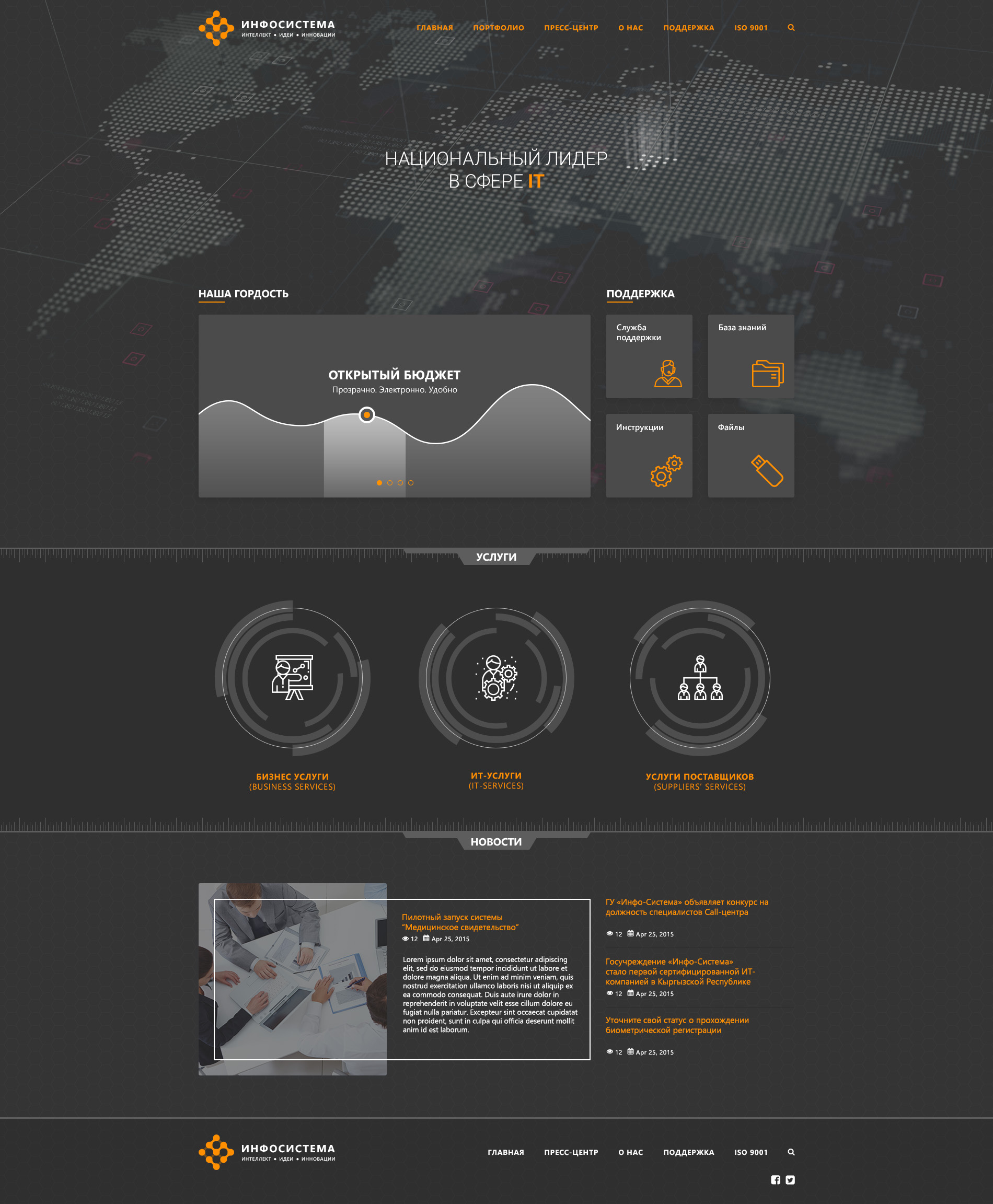 официальный сайт компании аве