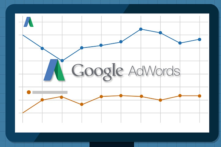 Google Adwords - 1027143
