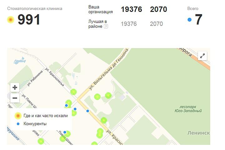 Бесплатные клиенты с карт Яндекс и Гугл - 1065491