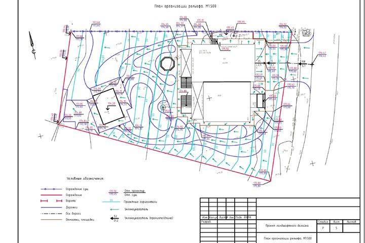 Схема планировочной организации земельного участка - 1125115