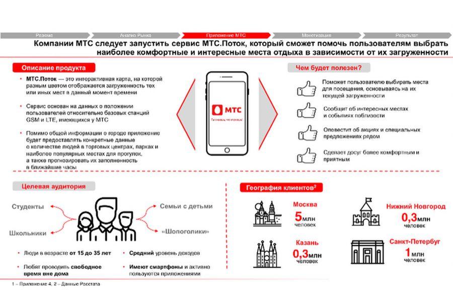 PowerPoint презентации с мастер макетом 15 000 руб. 3 дня.