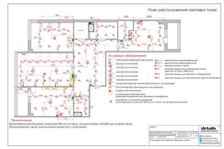 Технический дизайн интерьера - 1219382