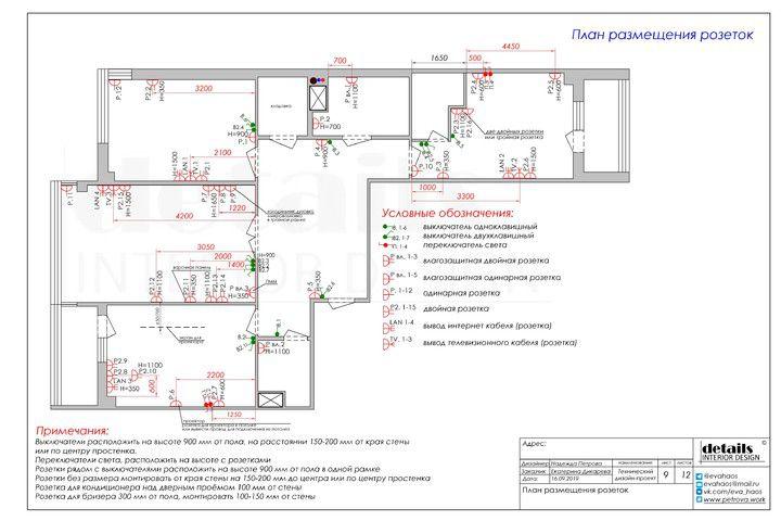 Технический дизайн интерьера - 1219383