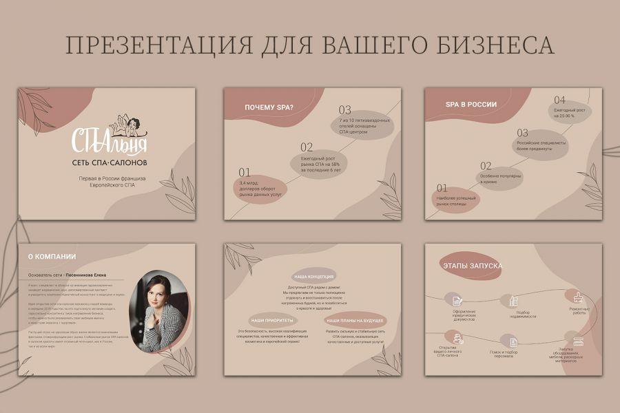Бизнес-презентация! 4 900 руб. за 5 дней.