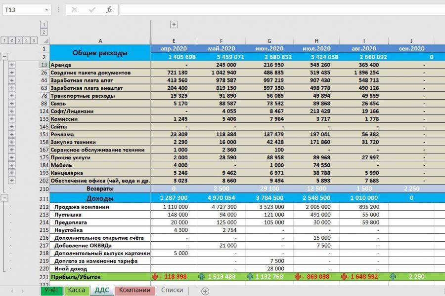 Продаю: ДДС - отчет о движении денежных средств (доходах и расходах)