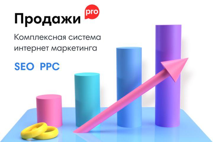 Настройка Яндекс Директ - 1534437