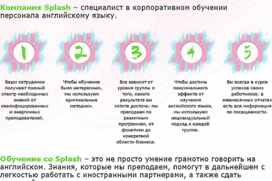 Продающий текст для Лендинга + структура 6 000 руб. за 3 дня.