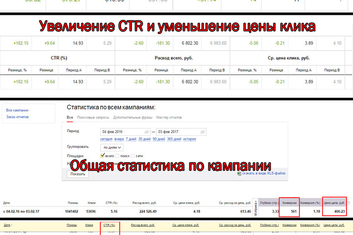 Настройка контекстной рекламы Яндекс. Директ + 3 недели ведения бесплатно - 957159