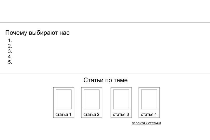 Отрисовка прототипов страниц сайта - 970104