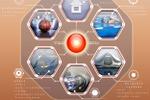 понятийная модель технопарка