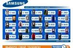 Размещение моделей на сенсорных панелях магазинов