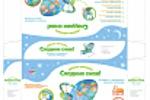Разработка упаковки для детских кресел