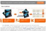 Веб-проект ДТП-ремонт для автомобилистов