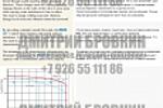 Перевод с английского технической документации устройства Welker