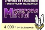 Мастерская мечты: продвижение услуг бренда ВКонтакте