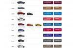 Сайт автомобильный каталог Renault