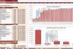 Бизнес-план по ремонту холодильного и климатического оборудовани