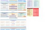 Информеры для проекта NSOC.ru