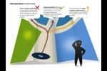 Предложение рекламных услуг клиенту: презентация