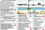 Газосланцевая революция в Украине - миф или реальность?