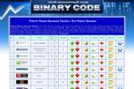 Бинарный код