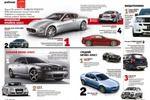 верстка журнал XXL рейтинг автомобили