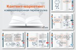 Презентация для компании CONTENT MARKETING Solutions