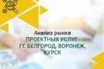 Анализ рынка проектных услуг гг. Белгород, Воронеж, Курск