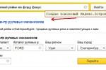 Разработка Яндекс.Острова, подготовка сайта к новым алгоритмам