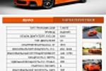 Фан - страница BMW GTS