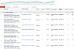 Google Adwords для лендинга по продаже мужских рубашек