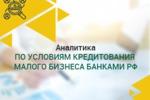 Аналитика по условиям кредитования малого бизнеса банками РФ