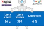 Регистрация ООО в г. Москва.