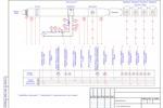 Автоматизация вентиляции (АОВ) - Офис Ноябрьск