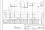 (НВК) - Мебельное производство Екб - Профиль канализации
