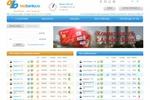 bezbanka.ru - продвижение по позициям