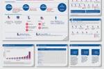 Дизайн презентации для компании «URS»