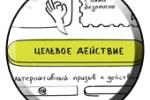 (SEO) 10 составляющих идеального лендинга
