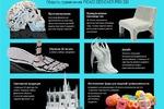 LP_3D принтера