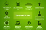 Мини-инфографика для презентации ТРК «ГринХаус» г. Балаково