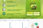 Heinz-пюре, интерактив для маркетинга.Сбор статистики по VPAID.