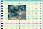 Онлайн веб-приложение на фреймверке CodeIgniter