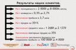 Инфографика6