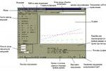 Программное обеспечение стенда по испытанию компрессора