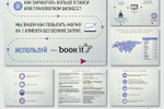 Дизайн презентации для компании «Book it»