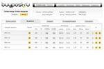 Buypost (SEO система)