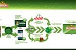 Визуализация промо-механики для презентации клиенту