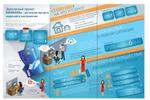 Визуализация презентации для банка ( в последующем буклет)