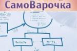 """Контент-план для интернет-магазина """"Самоварочка"""""""